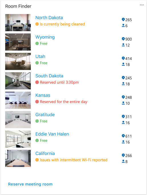 Shows you a list of all meeting rooms, their availability for today alongside their capacity and room number.