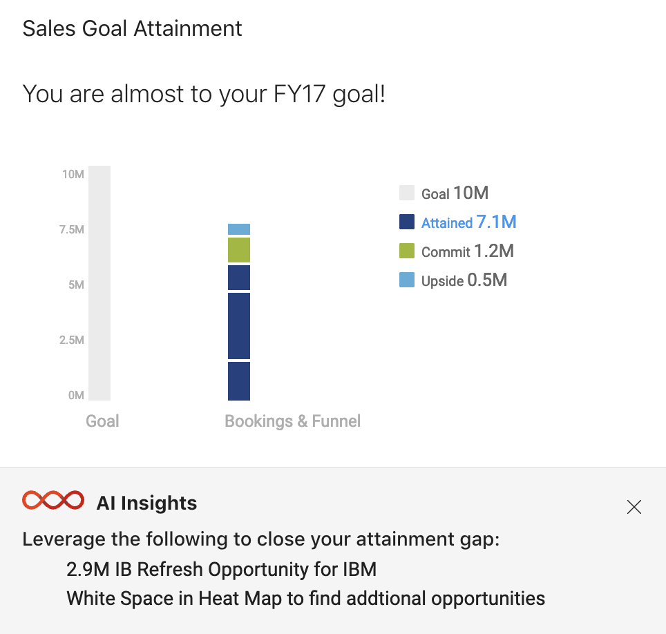 Get AI insights to help you achieve your sales goals within the Sales Update Card.