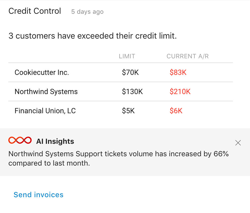 See customers who are close to or have exceeded their credit limit. This Card gives AI insights to provide business context.