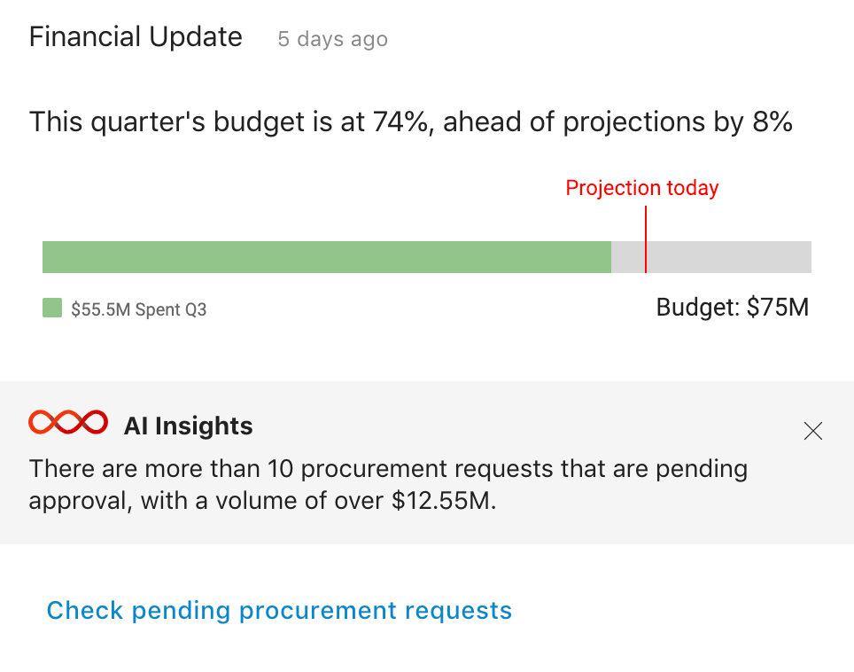 See how your budget is performing against your targets and projections to stay on track, with AI suggestions to help you along the way.